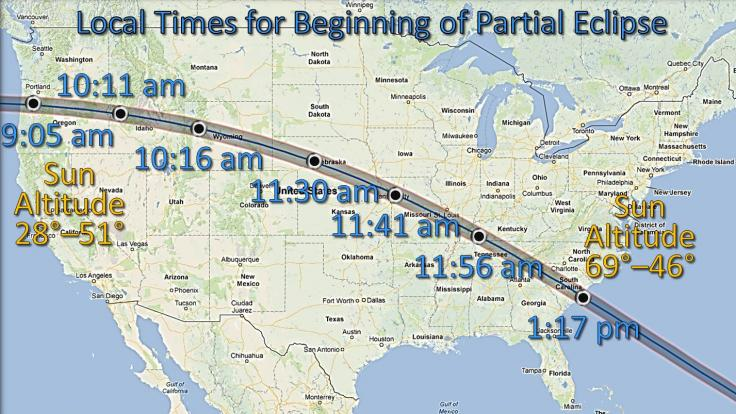 Local Times of the Solar Eclipse